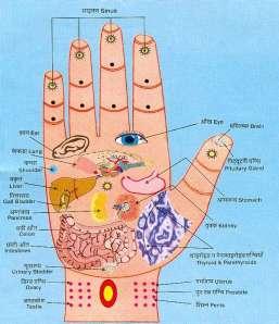 accupressure_hand_palm_health